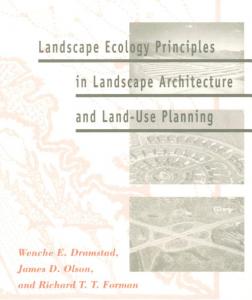 Landscape Ecology Principles