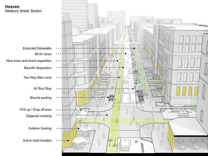 From Sevtsuk's keynote presentation, a visualization of possible